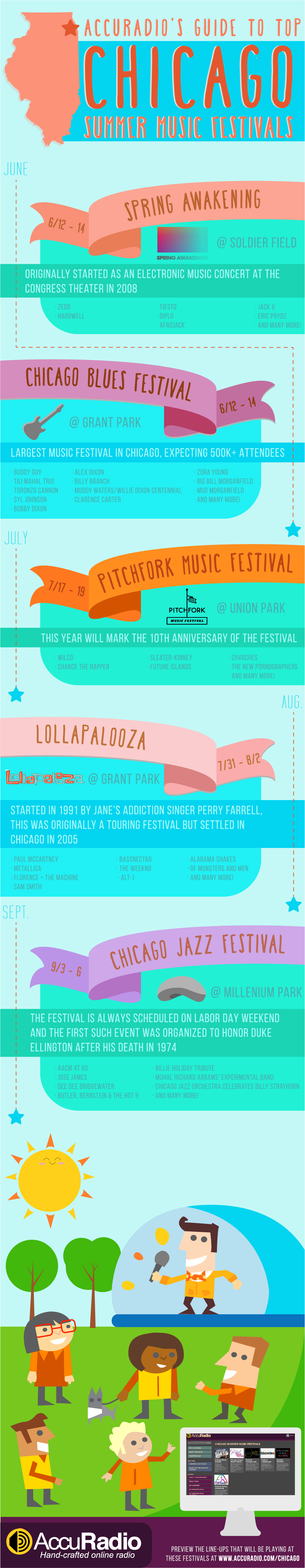 AccuRadio's Guide to Summer Festivals in Chicago