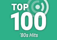 Listeners' Top 100: '80s Hits - Free Music Radio